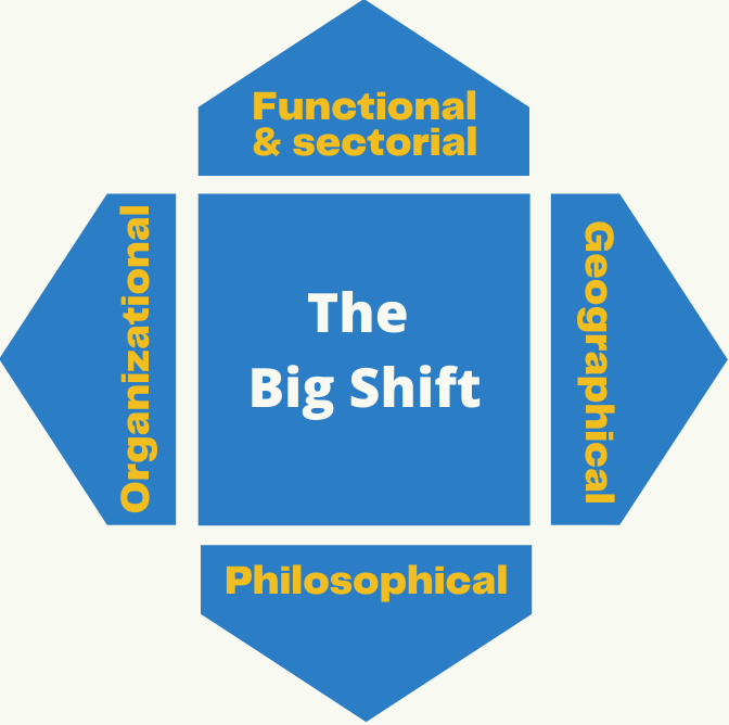 Reemind Work Trends 2021 : ready for #TheBigShift ?