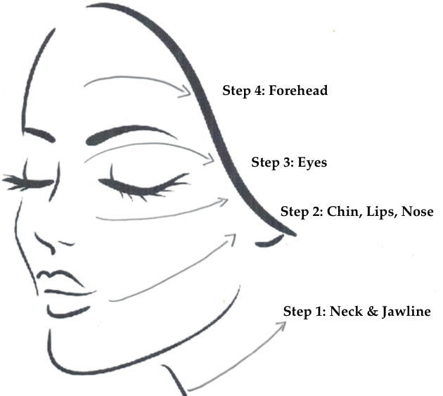 How to use a jade roller — gently roll on your face using this tutorial. Repeat about 5 slow rolls on each area.   (Photo from blitzfacialbar.com)