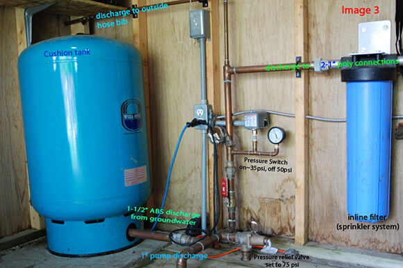 Irrigation system fed by an underground cistern.
