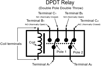 dpdt_diagram?resize=355%2C231&ssl=1 dpdt relay wiring diagram auto relay diagram, double pole double wiring diagram for double pole double throw switch at bakdesigns.co