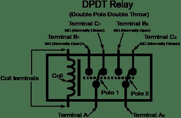 dpdt_diagram?resize=355%2C231&ssl=1 dpdt relay wiring diagram auto relay diagram, double pole double dpdt relay wiring diagram at crackthecode.co