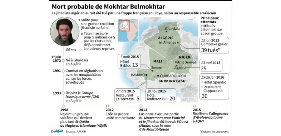 Le jihadiste Mokhtar Belmokhtar visé par une frappe française, probablement mort