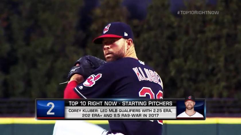 Corey Kluber, MLB Cy Young Candidate 2018