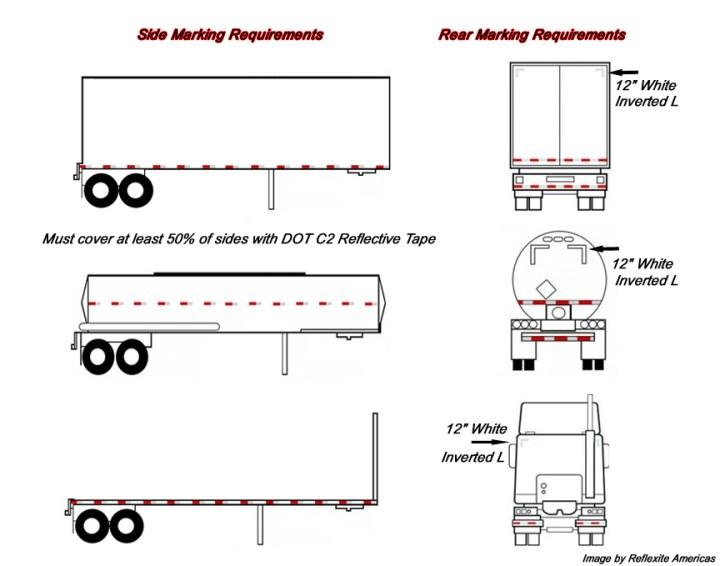 Dot Trailer Lighting Specifications