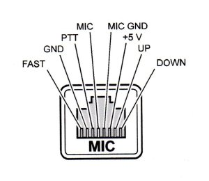 Elecret microphone for the FT817  857  Radios & Power