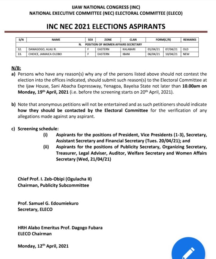 INC Electoral Committee Releases List of Aspirants for April 20 Secreening