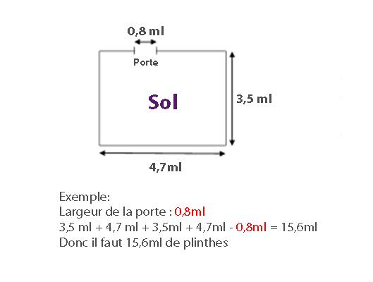 surfaces carrelage ou parquet en m2