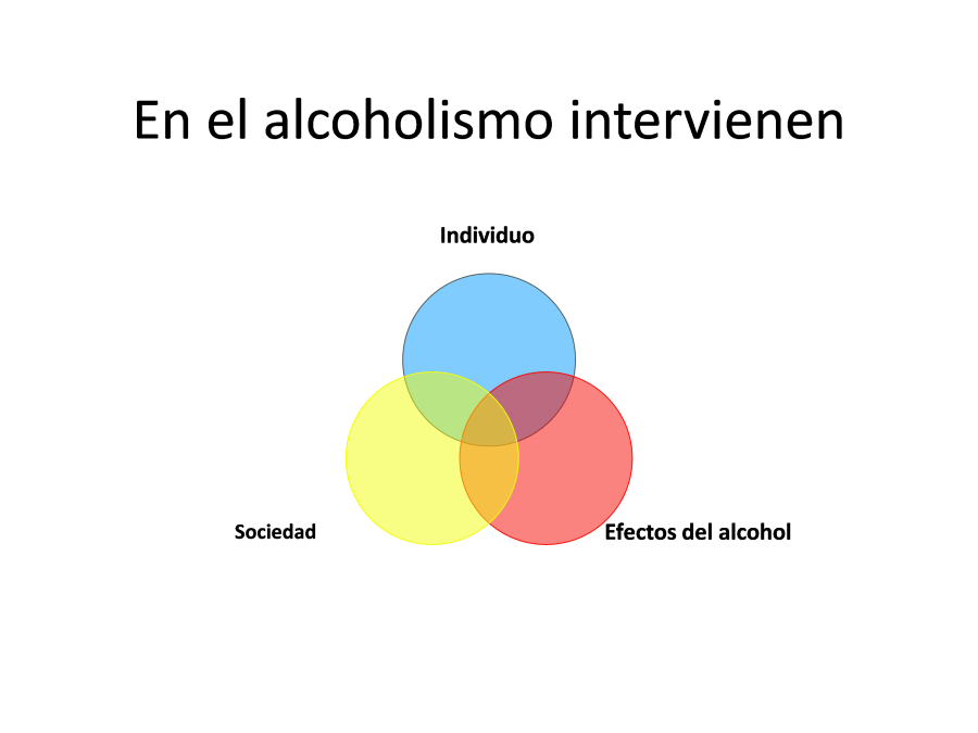 factores que intervienen