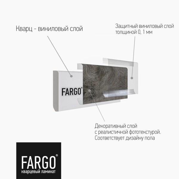 Кварцевый плинтус Fargo VL 88042-001 Дуб Шервуд градиент