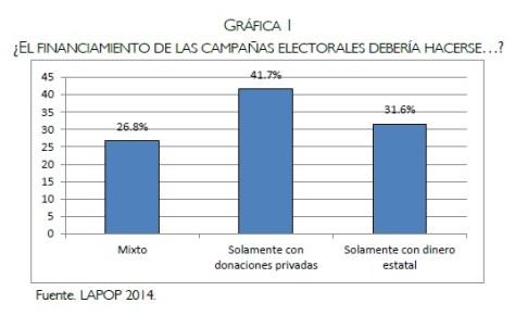 grafico1 hb