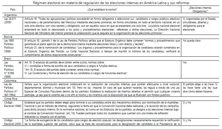 Candidaturas 3