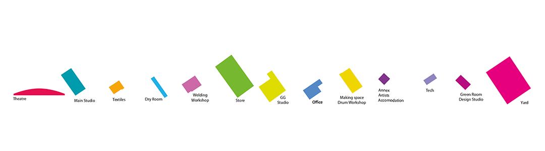buildings route