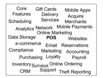 What Happens When POS & Payments Companies Think They'll Do