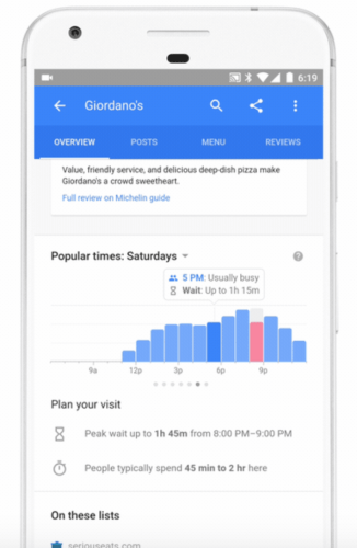 Google Works Around Restaurants to Show Wait Times But POS Companies Stand to Benefit The Most