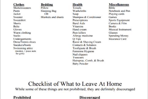 Packing Checklist Thumbnail