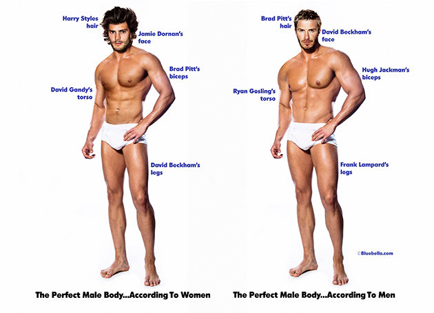 cuerpo masculino ideal