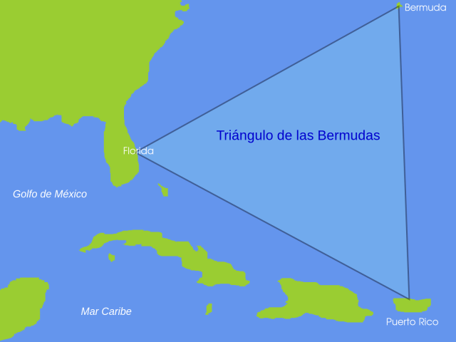 Esquema del Triángulo de las Bermudas