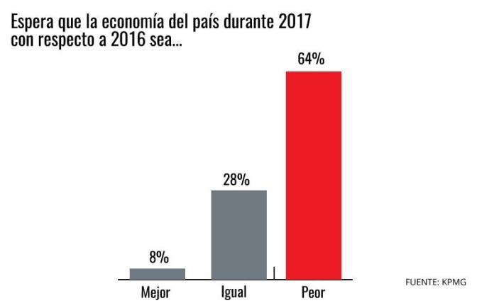 economia_empresarios