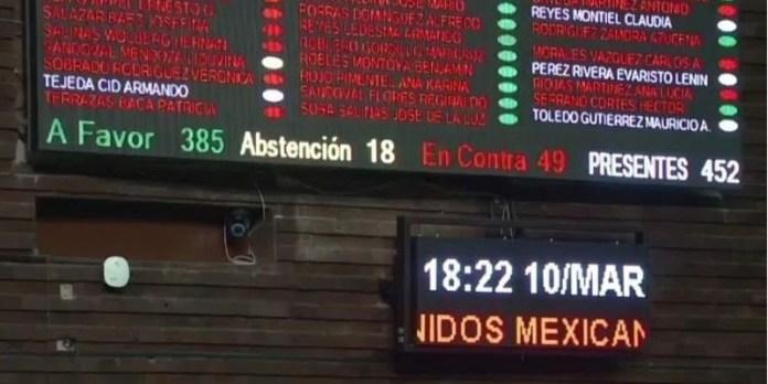 Diputados aprueban programas de AMLO en Constitución