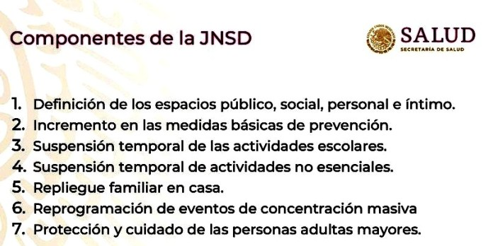 Salud: Jornada Nacional de Sana Distancia