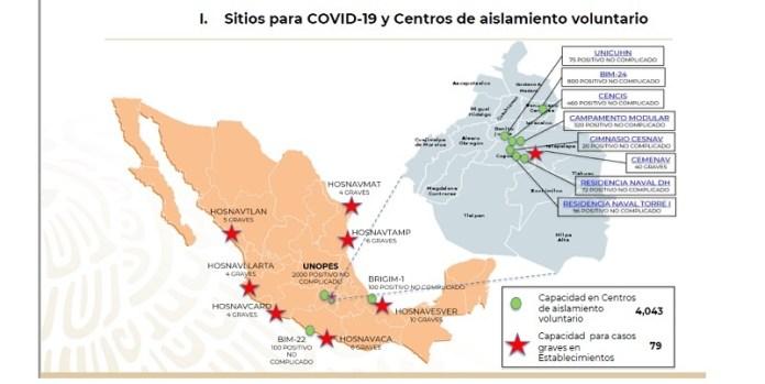 Marina plan ante Covid-19