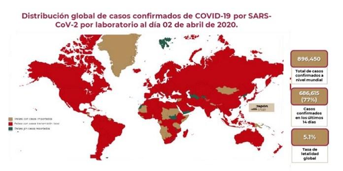 Covid, 2 de abril, 2020, mundo