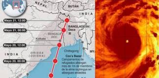Superciclón en India y Bangladesh