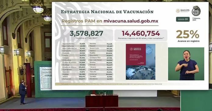 Registro de vacunación para adultos mayores va en 25 por ciento- SSa