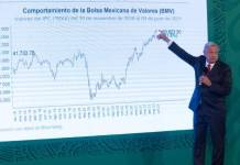México, uno de los países con mejor recuperación económica: AMLO