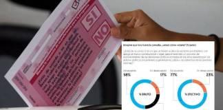 El 77% de los mexicanos quiere que se enjuicie a expresidentes