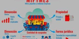 Cuba autoriza mipymes