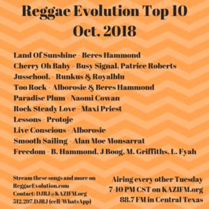 Top 10 - Reggae Evolution with DJ-RJ