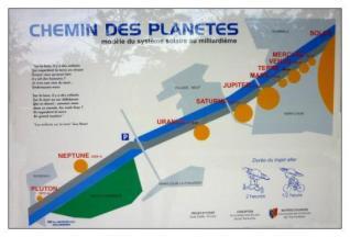 Der ehemalige Treidelpfad als Planetenweg