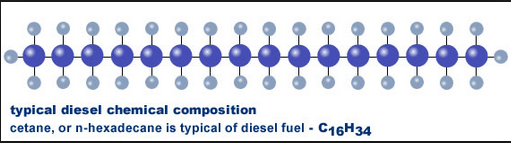 diesel fuel gasoline engine-1