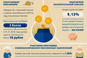 Кому повысят пенсии 1 августа 2020 года