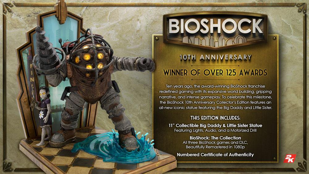 2K Games presenta una nueva edición coleccionista por el aniversario de BioShock