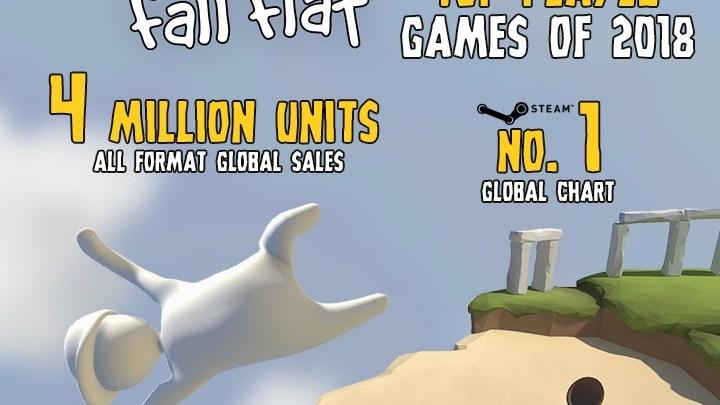 Human: Fall Flat rompe las listas de ventas con cuatro millones de unidades vendidas