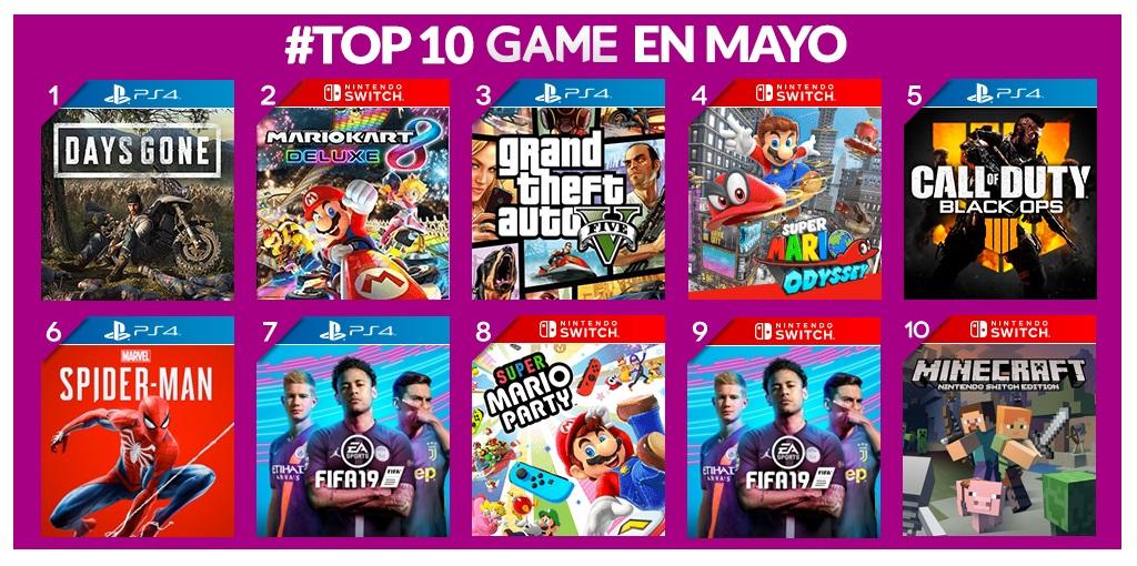 Days Gone repite como el juego más vendido en GAME durante el mes de mayo