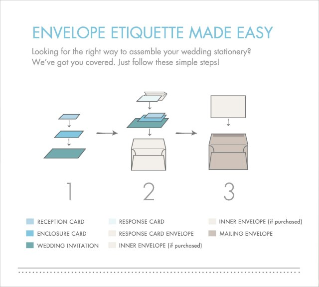 Addressing Wedding Invitations Outer Envelope Only Invitation Stuffing Etiquette Help