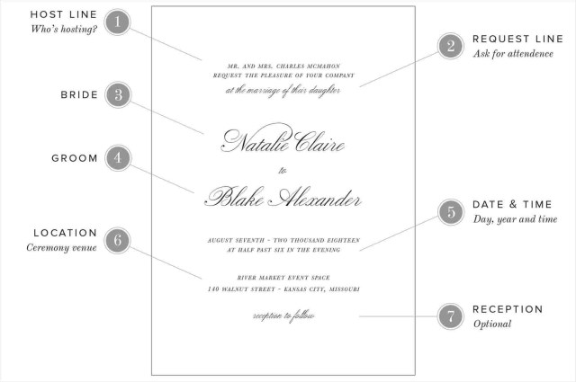 Couple Hosting Wedding Invitation Wording Rhpinterestcom With Parentsrhireprintinfo With Wedding Invitation