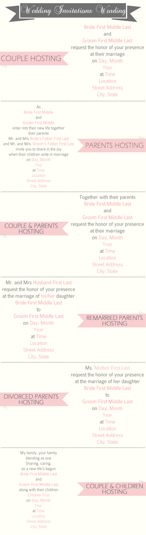 Sample Wedding Invitation Wedding Invitation Wording Samples To Invite Guests