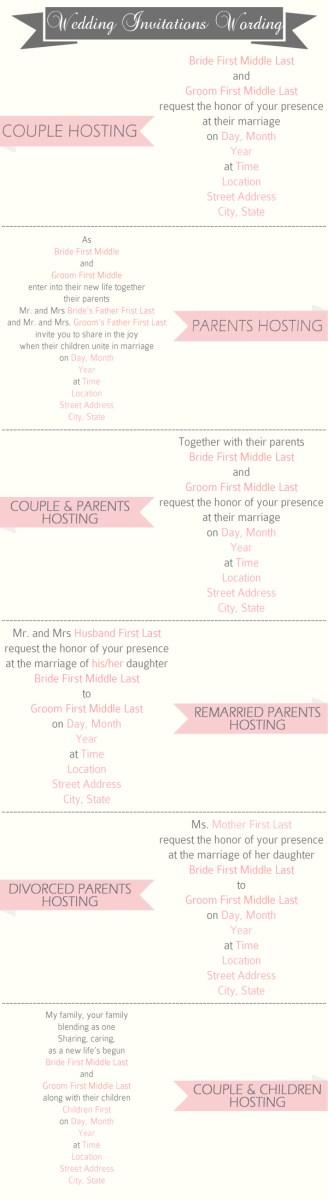 Wedding Invitations Wording Samples Wedding Invitation Wording Samples To Invite Guests