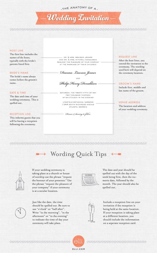 Wedding Invitations Wording Samples Wedding Invitation Wording Samples