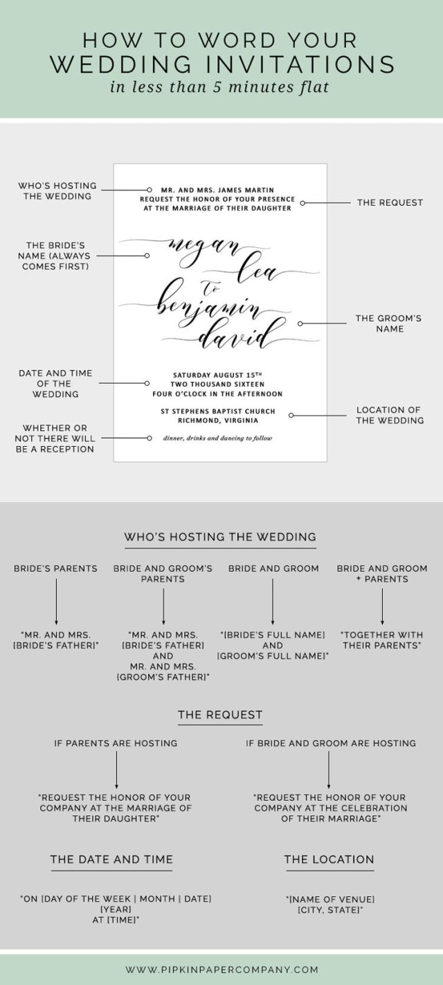 What To Say On A Wedding Invitation At A Loss For What To Say On Your Wedding Invitations Heres How To