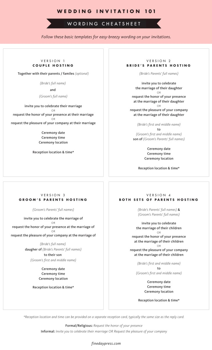 What To Write On A Wedding Invitation Wedding Invitation Wording And Etiquette