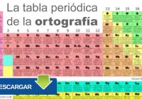 Tabla-de-periodica-de-la-Ortografía-2017-Ministerio-de-Educación-registroecuador.com