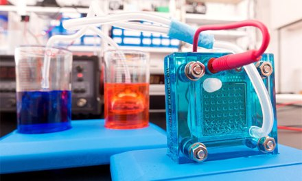 Green hydrogen market size to reach $2,569.7 million by 2028: Reports and Data