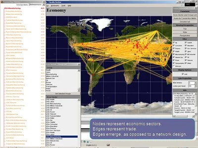 SEAS (as will SWS) provides figures for specific economic sectors, and helps military, intel and marketing people visualize their global connections. Users can vary export and import figures for manufactured goods, for example, to gauge the potential impacts on other sectors