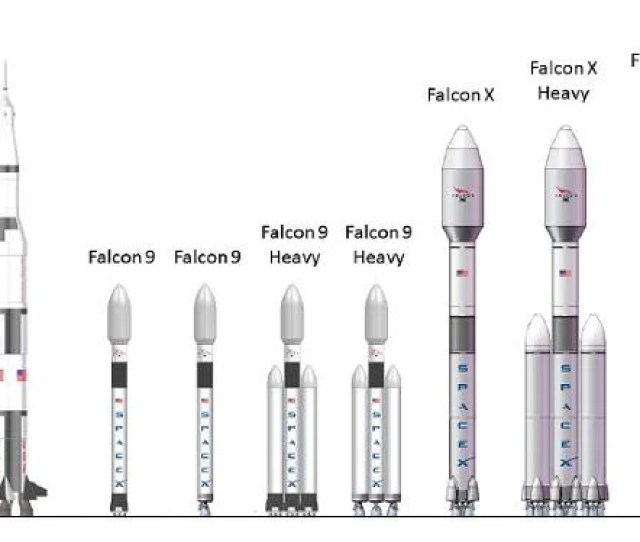 Falcon Heavy Now Years Past Original Date
