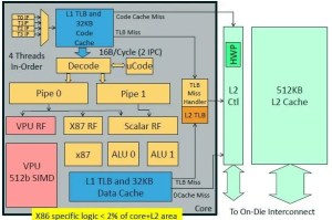 Intel teaches Xeon Phi x86 coprocessor snappy new tricks